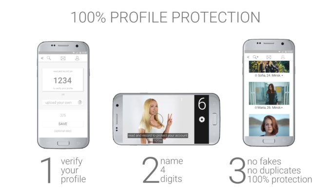 100-protection-all