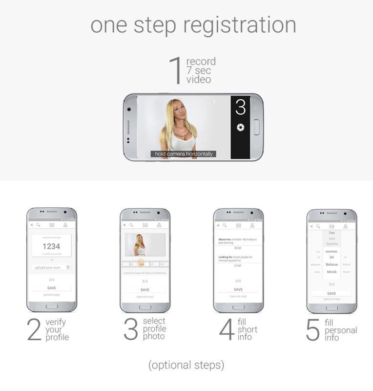 one_step_registration_1000